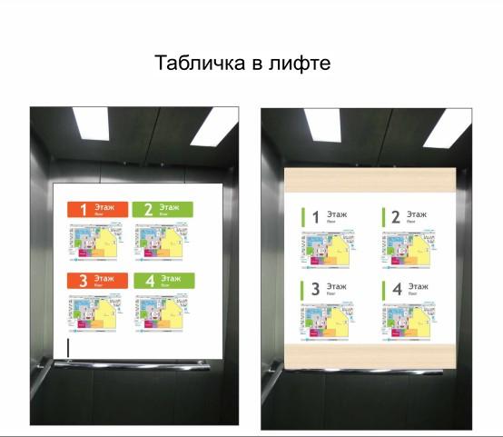 Визуализация схемы навигации